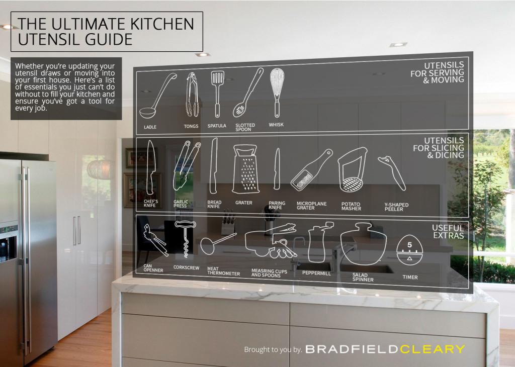 Kitchen_Infographic